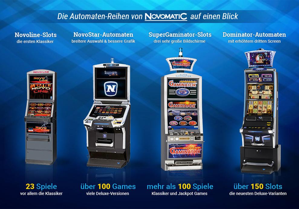 Beste Online Casino Novoline